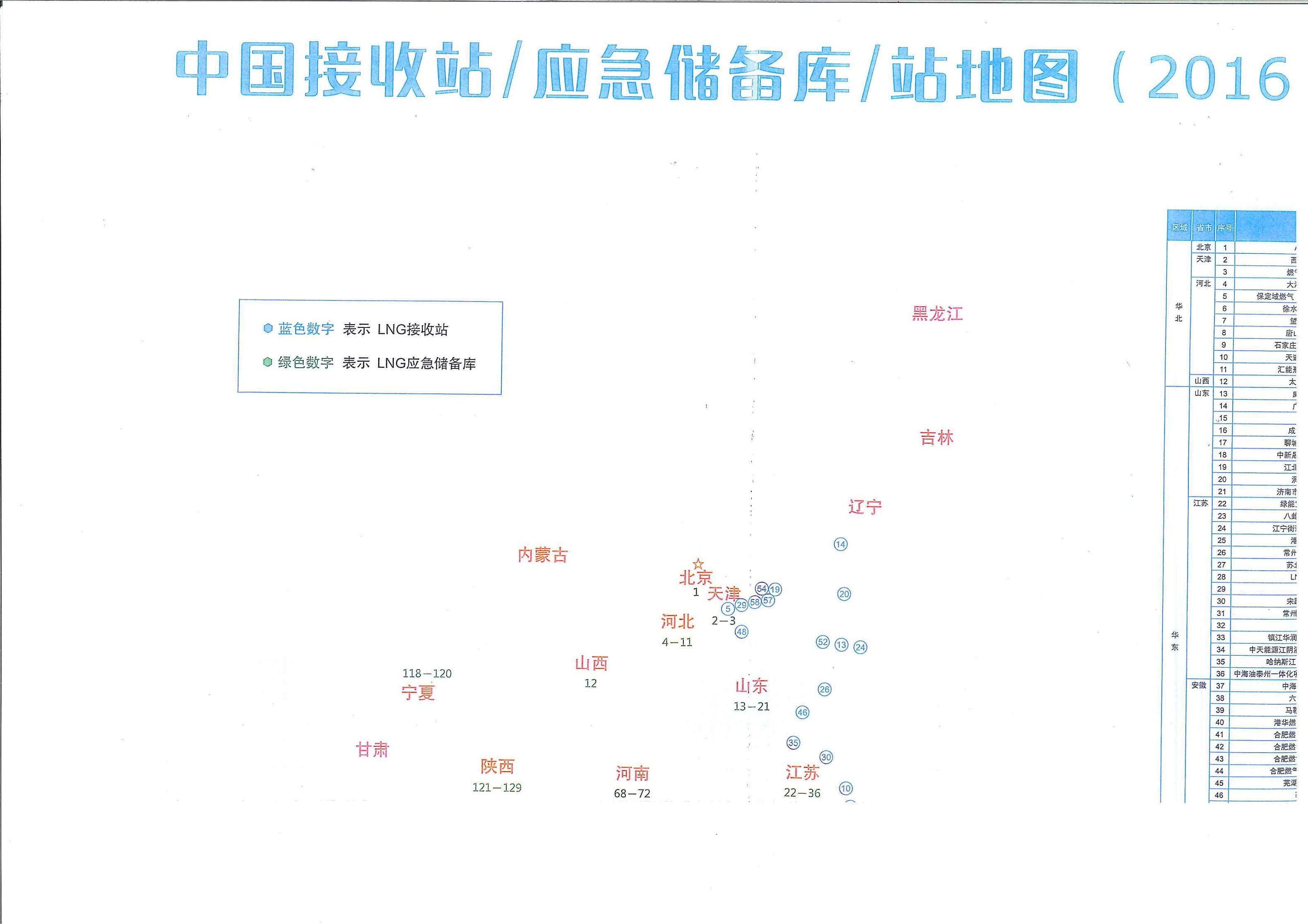中国接收站/应急储备库/站地图 [地圖].2016