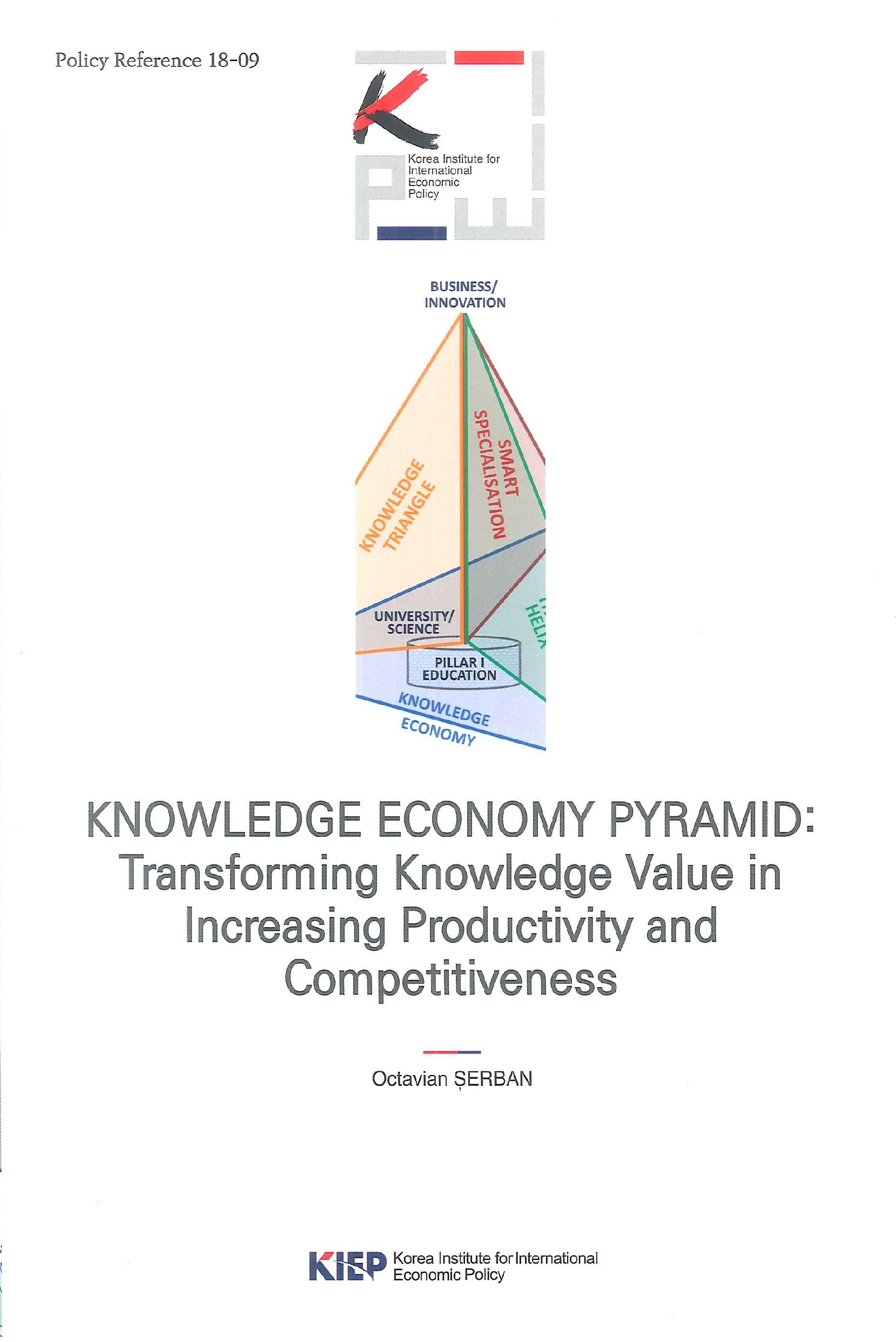 Knowledge economy pyramid:transforming knowledge value in increasing productivity and competitiveness